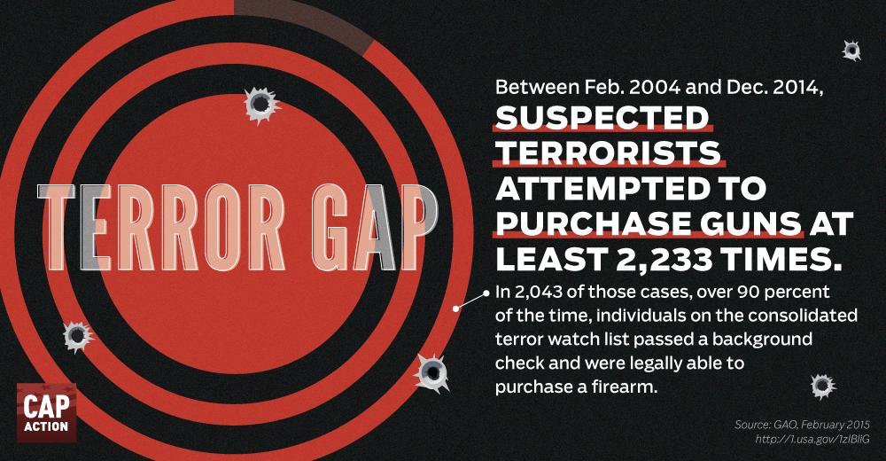 CAPAF-TerrorGap